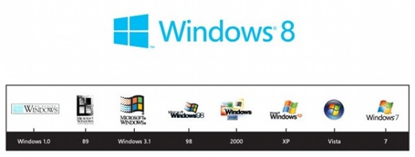 Evolucion logo Windows