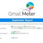 Gmail Meter: la aplicación que te muestra estadísticas de tu email